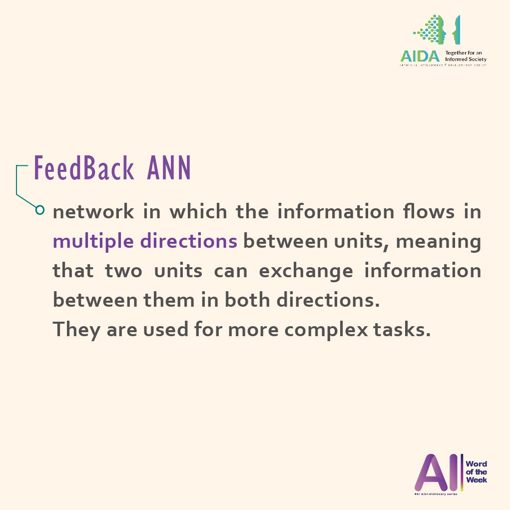 FeedBack ANN