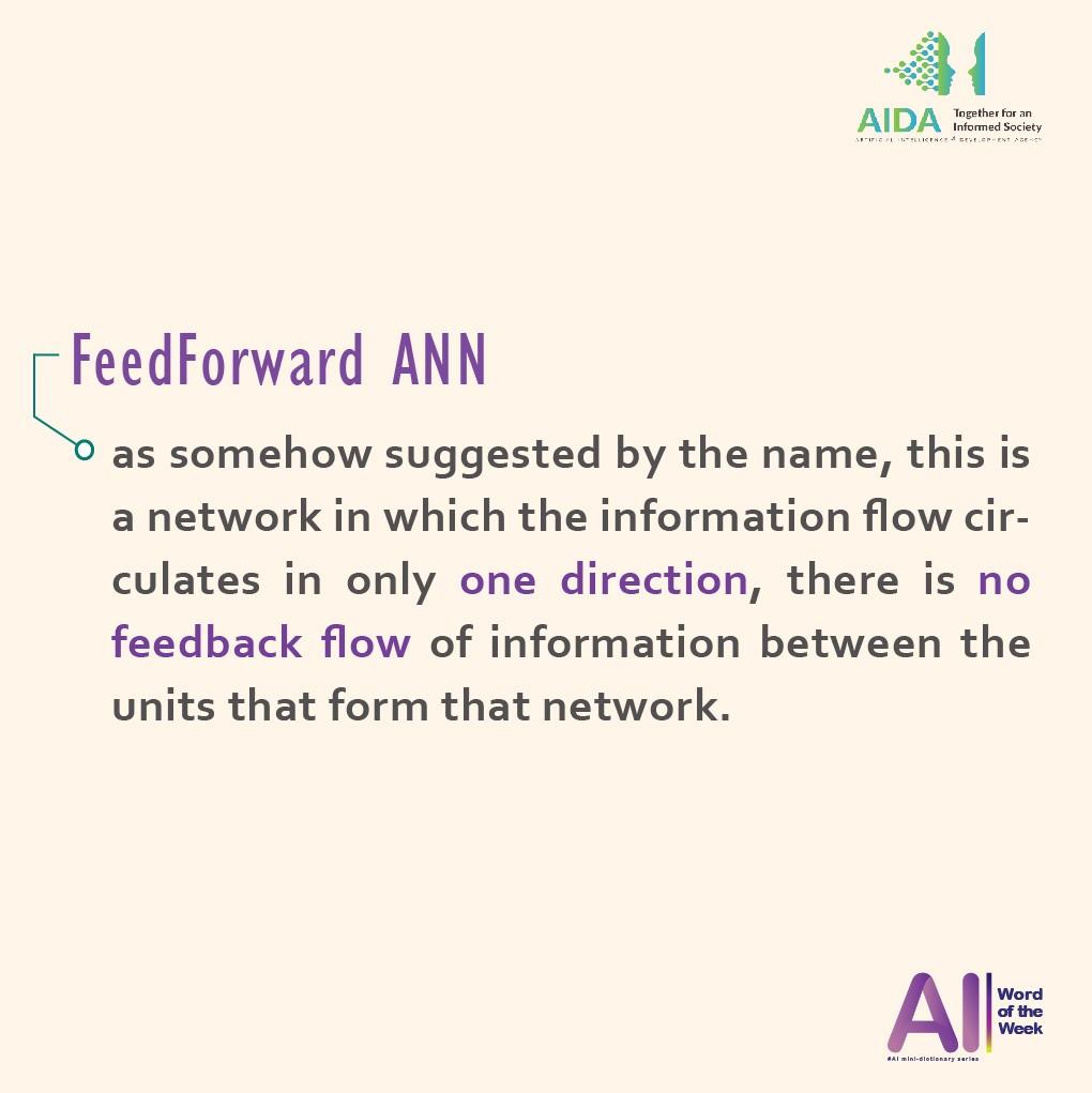 FeedForward ANN